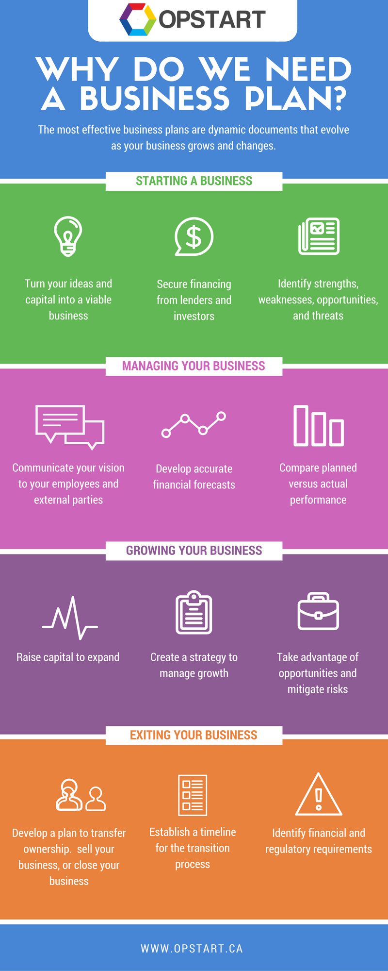 [Infographic] Why do we need a business plan?.png