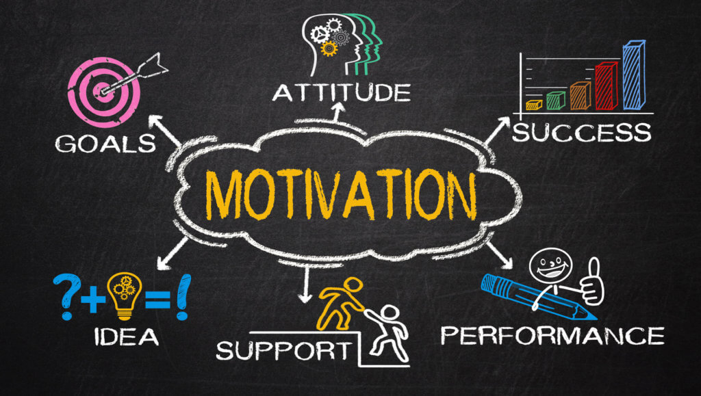 importance of motivation