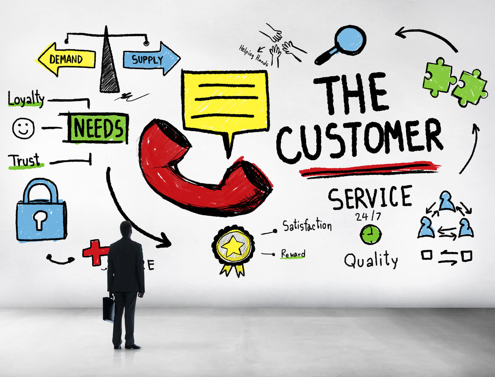 What Is Great Customer Service And Why Do You Need It?