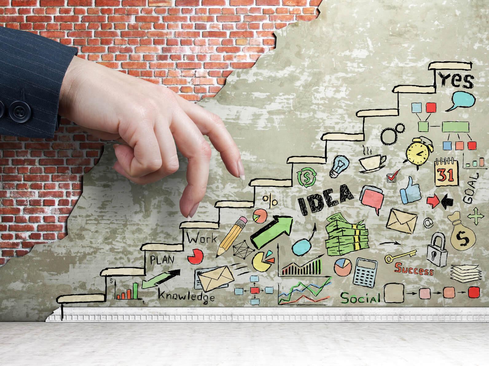 15 Innovative Business Ideas for Entrepreneurs | Opstart