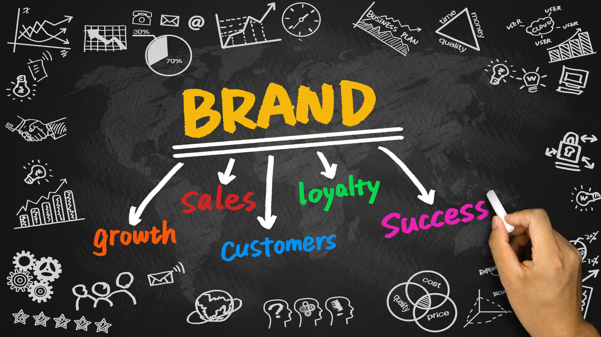 10 Essential Brand Development Tips for Startups