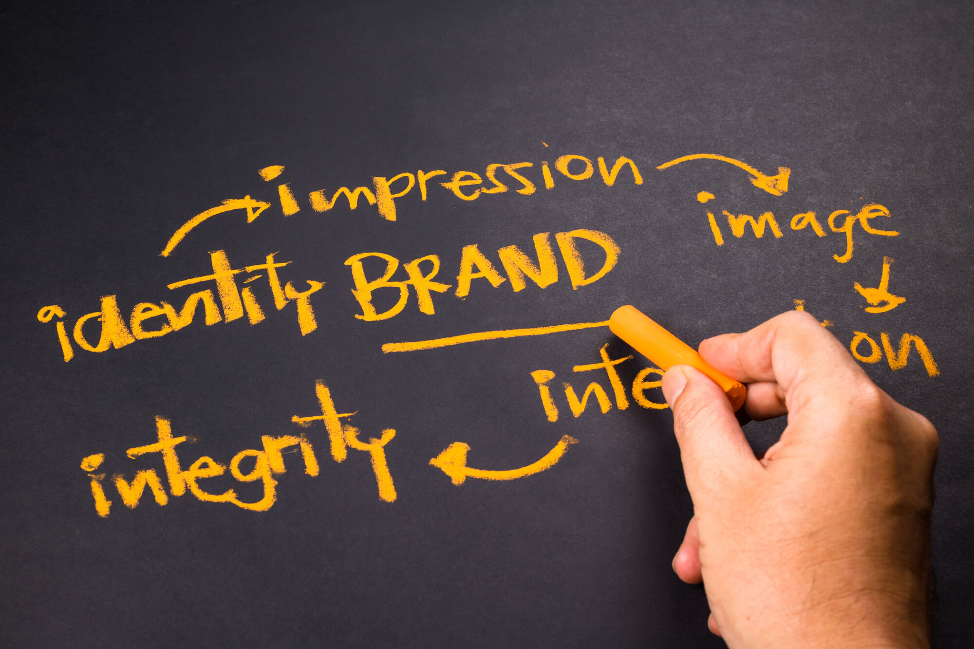 How Personal Brand Development Strategy Helps Business
