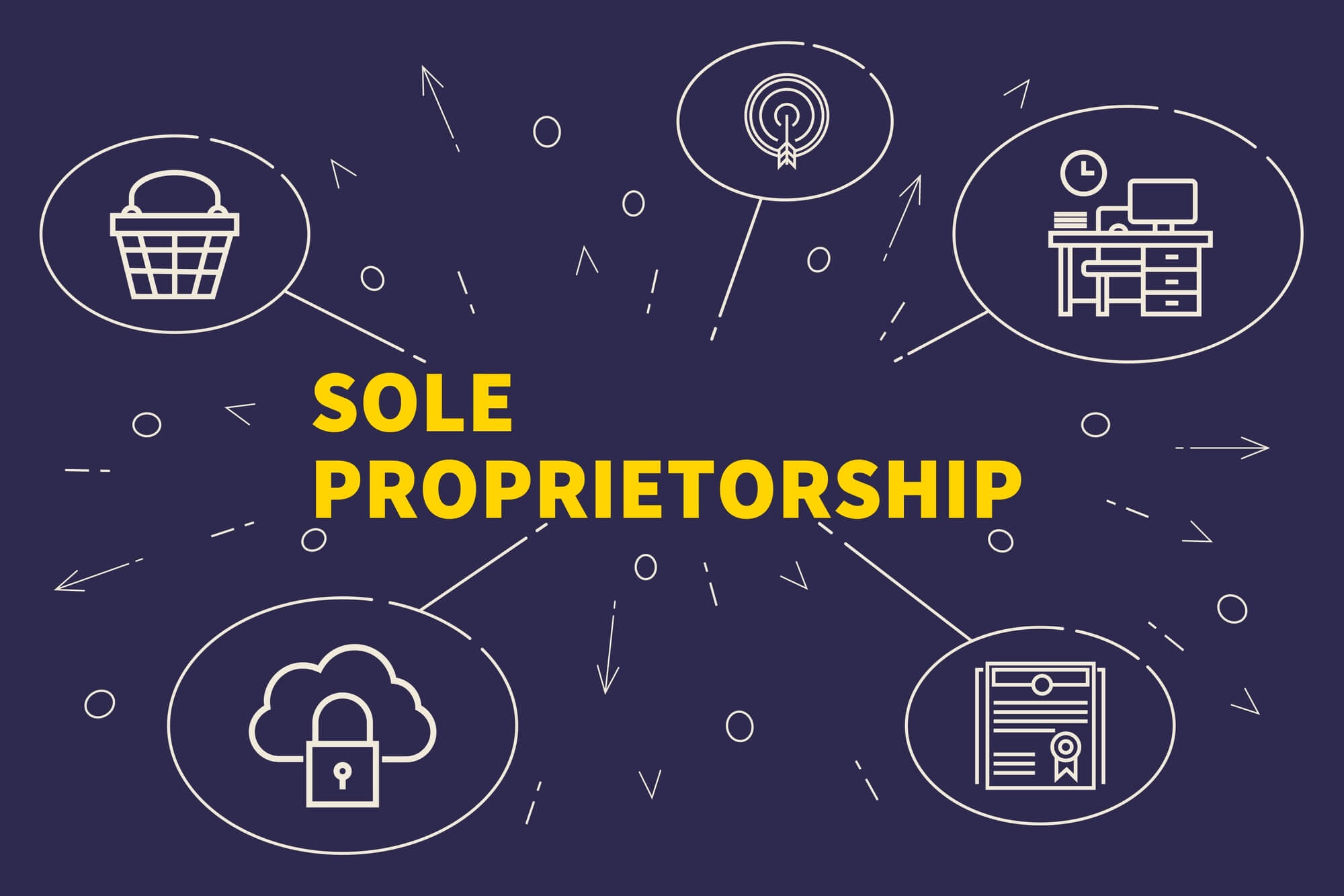 How to Register a Sole Proprietorship in Ontario